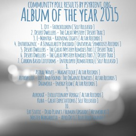 "Best ""Album"" of the year 2015 (all results)"