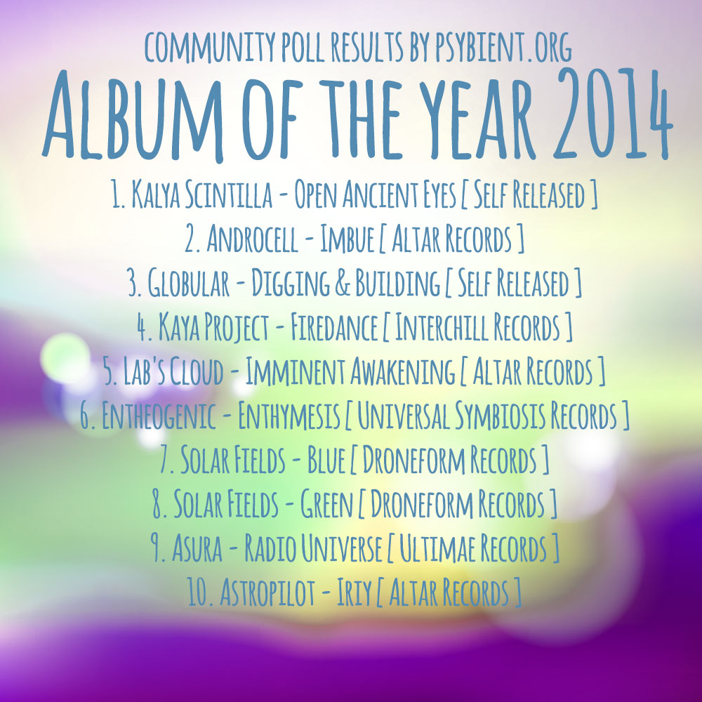 "Best ""Album"" of the year 2014 (Results)"