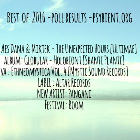 best of the year – all results in one post