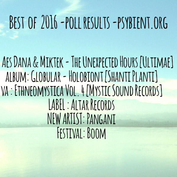 best of the year 2016 – all results in one post